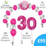Balloon Party Package 2